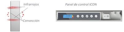 ICON Panel de control