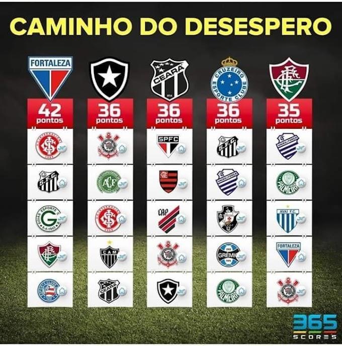 O ataque inoperante do Cruzeiro deixa a torcida preocupada com o fantasma da Série-B rondando