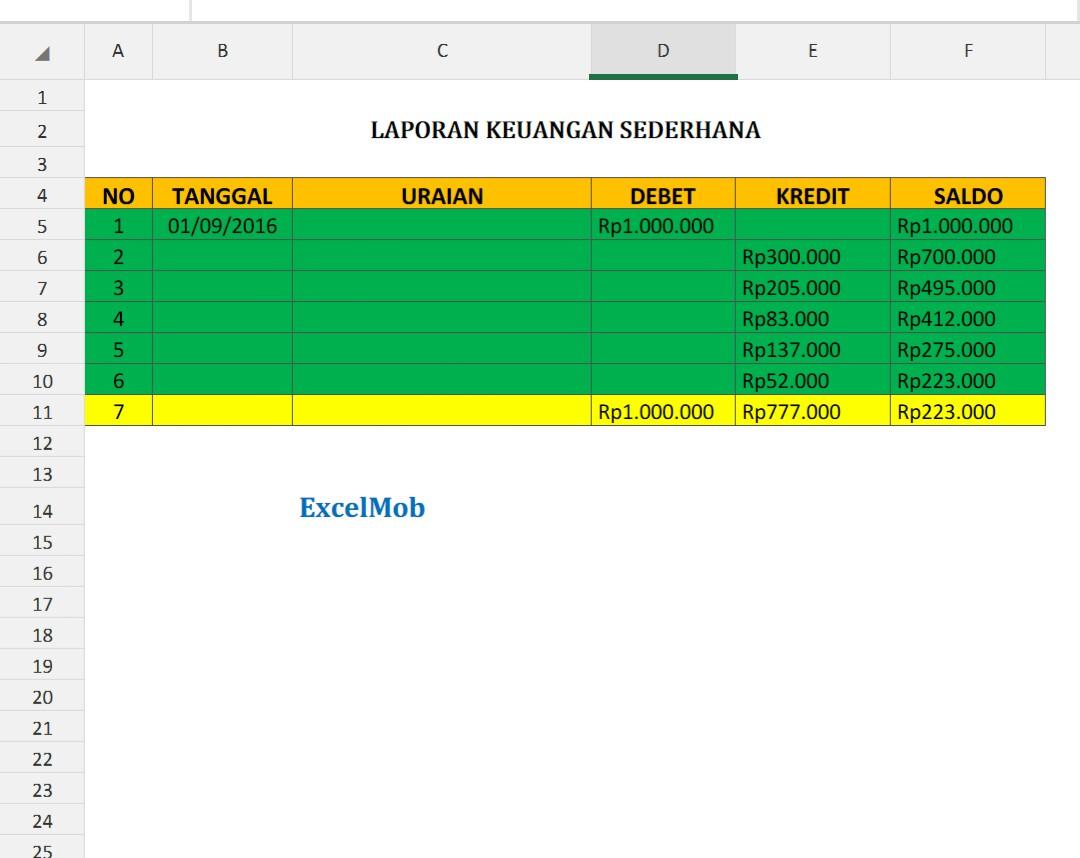 Cara Membuat Laporan Keuangan Dengan Microsoft Excel