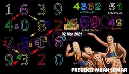 Prediksi Mbah Semar Macau Selasa 02 Maret 2021