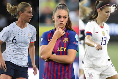 2019 Women's World Cup- Which groups present greatest U.S. risk
