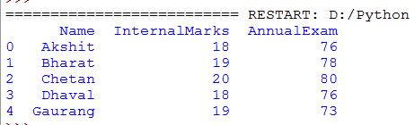 Access column in python pandas dataframe using dot