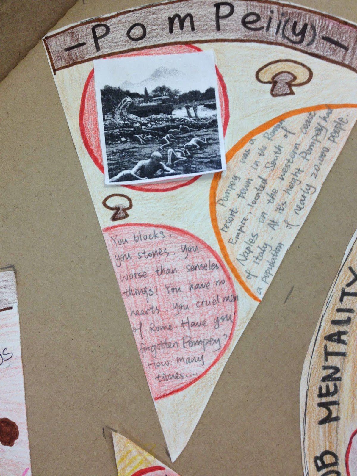 melting activities lessons and ideas pizza project paragraph  thursday 4 2014