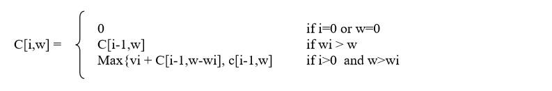 0/1 Knapsack Problem Statement