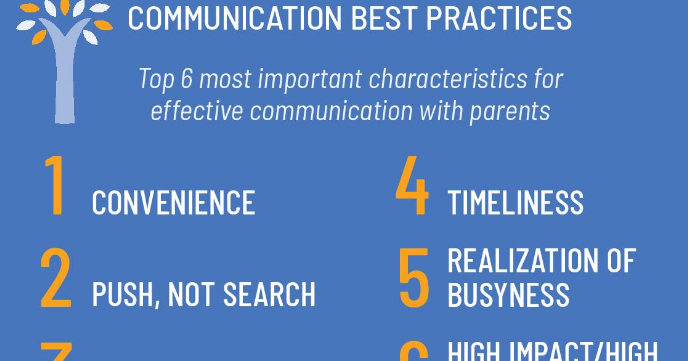 A Principal's Reflections: It's Finally Time to Overhaul How You Communicate with Parents