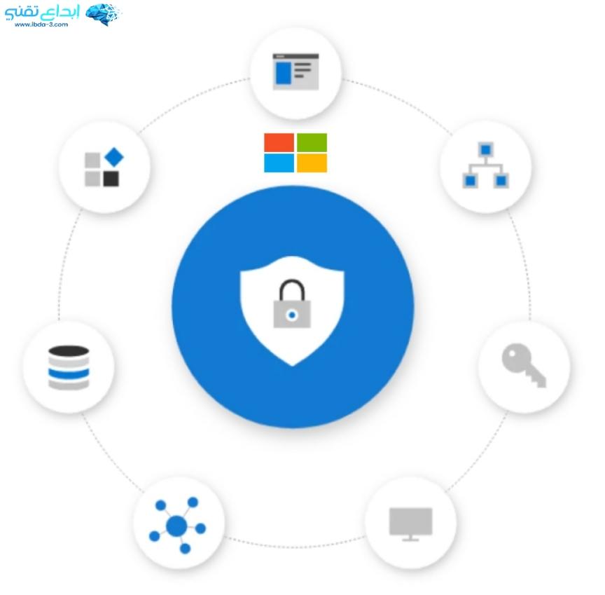"""ميزة """"حماية المكدس التي يتم فرضها عن طريق الأجهزة الحديثة"""" قيد التطوير, حيث تتوافر معاينة مبكرة في إصدارات نظام التشغيل Windows 10 Insider , سوف نتعرف علي اهم المميزات التي توفرها هذه الاداة"""