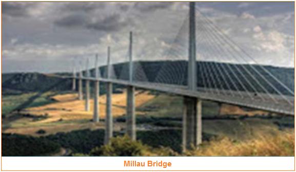 Millau Bridge - 5 Konstruksi Jembatan yang Ada di Dunia.png