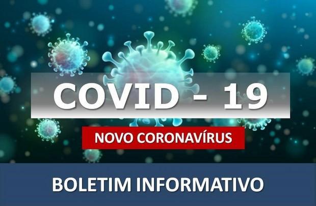Pernambuco confirmou 366 novos casos e mais 58 óbitos por Covid-19 nesta terça (28)