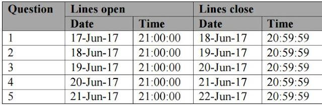 KBC Registration Dates