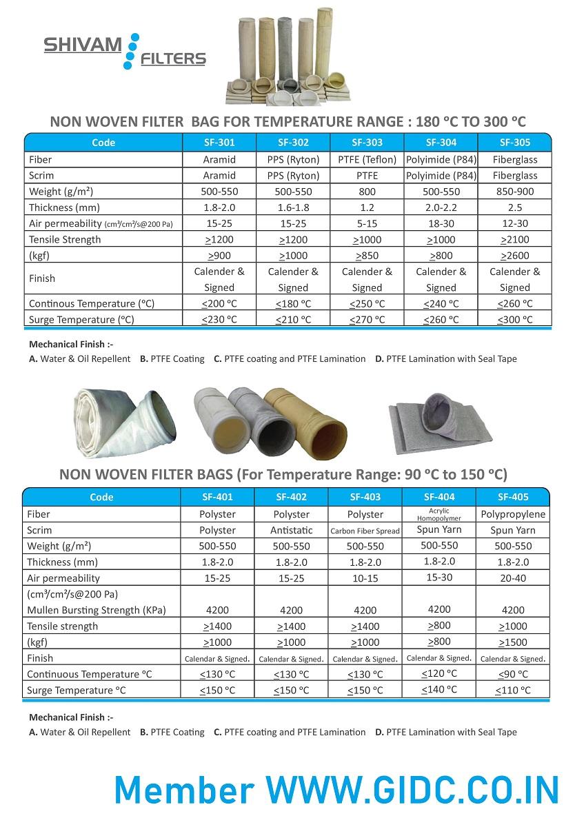 SHIVAM FILTERS - 9545856555 Dust Filter Bag GIDC