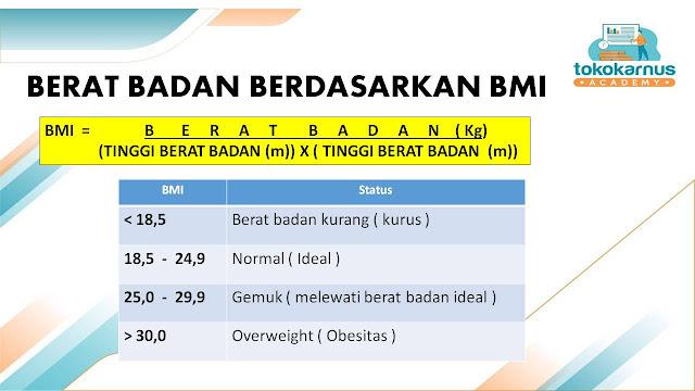 Cara menurunkna Berat Badan dengan Konsep Karnus