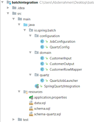 Spring boot spring batch quartz integration