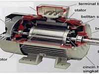 Memulai Motor Induksi