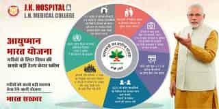 PMJAY आयुष्मान भारत योजना - आवेदन पात्रता व ऑनलाइन पंजीकरण