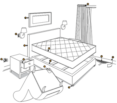 Tulsa Pest Control, Termite and Bed Bug Services: Pest