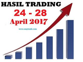 Hasil Trading 24 - 28 April 2017