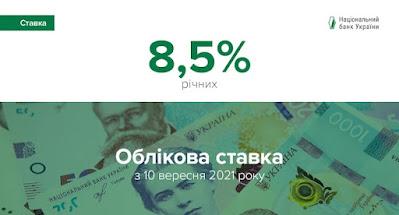 НБУ повысил учетную ставку до 8,5%