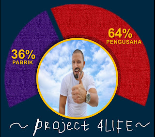 bisnis-transfer-factor-4life