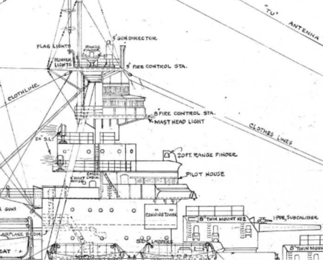 The Wreck Of The Uss Lexington An Ongoingysis