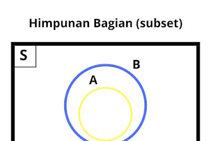 Soal dan Jawaban Ayo Berlatih Kegiatan 2.4 Matematika Kelas 7