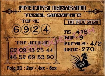 Pred Nagasaon SGP Senin 08 Februari 2021