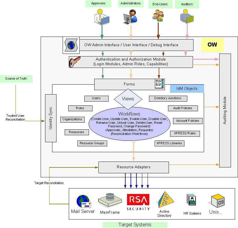 Deepak Dubey on Cloud  Big Data Analytics  Data Science  Machine Learning  DevOps  Full Stack