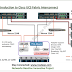 Introduction to Cisco UCS Fabric Interconnect- Cisco UCS 6248UP and 6296UP