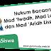 Kelas Siswa: Mapel Quran Hadist Bab I Kuperindah Bacaan Al-Quran dengan Tajwid (Hukum Bacaan Mad 'Iwadh,  Mad Layyin dan Mad 'Aridh Lissukun)