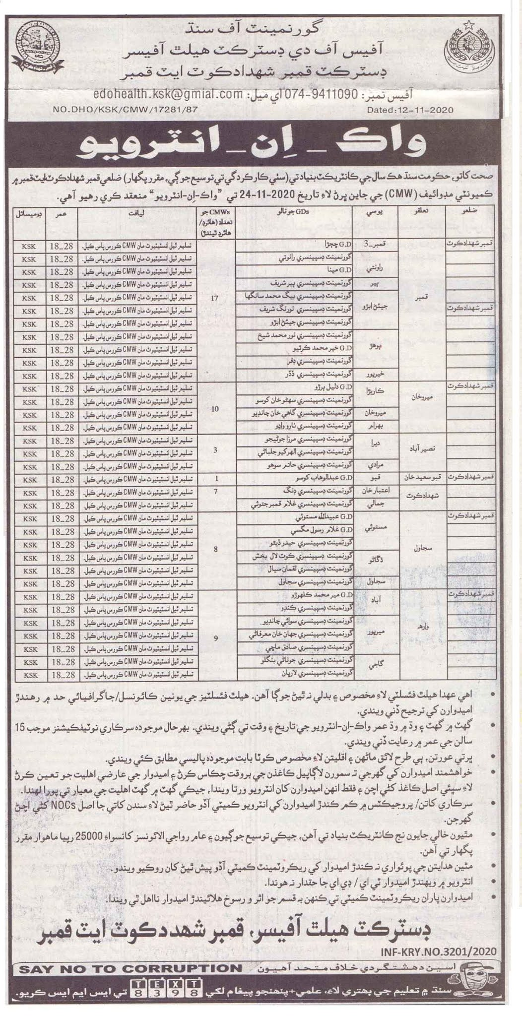 Health Department District Health Officer Jobs 2020 with 25k salary 50+ CMWs Vacant Posts