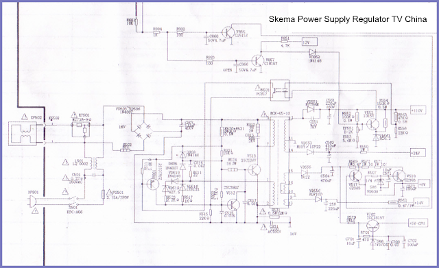 Gambar dan Skema Blok Regulator Power Supply TV China