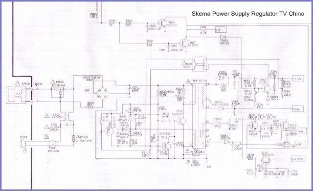 Figure and Scheme of China's Power Supply TV Regulator Block