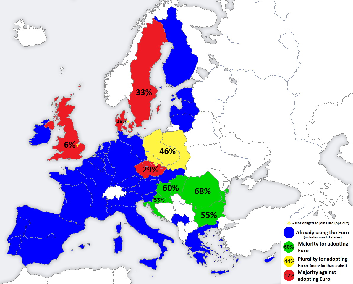 Support for adopting the Euro among EU states