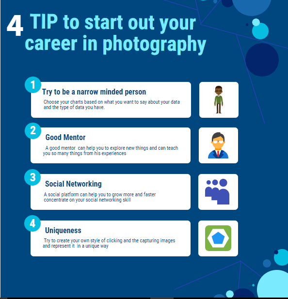 How To Start A Career In Photography In India After