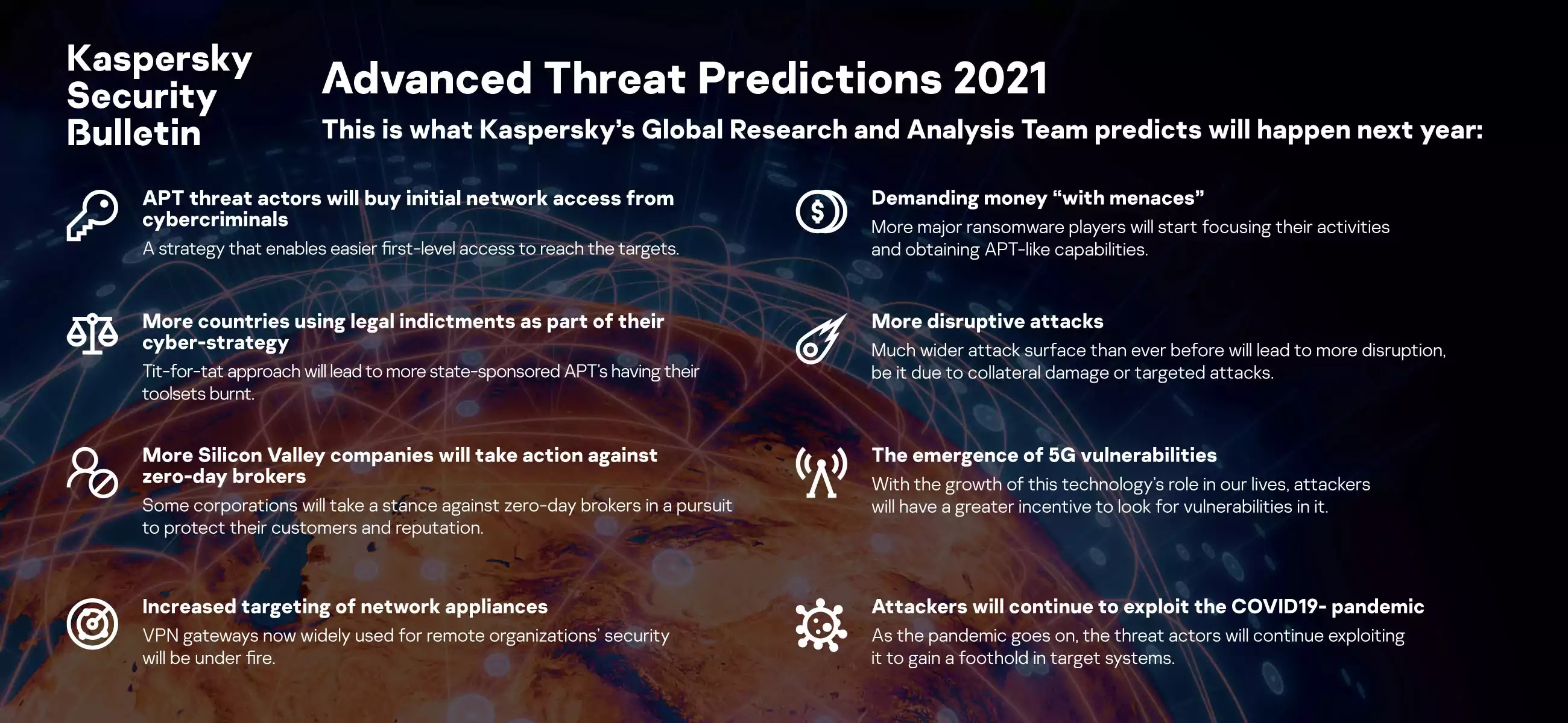Advanced Persistent Threats in 2021