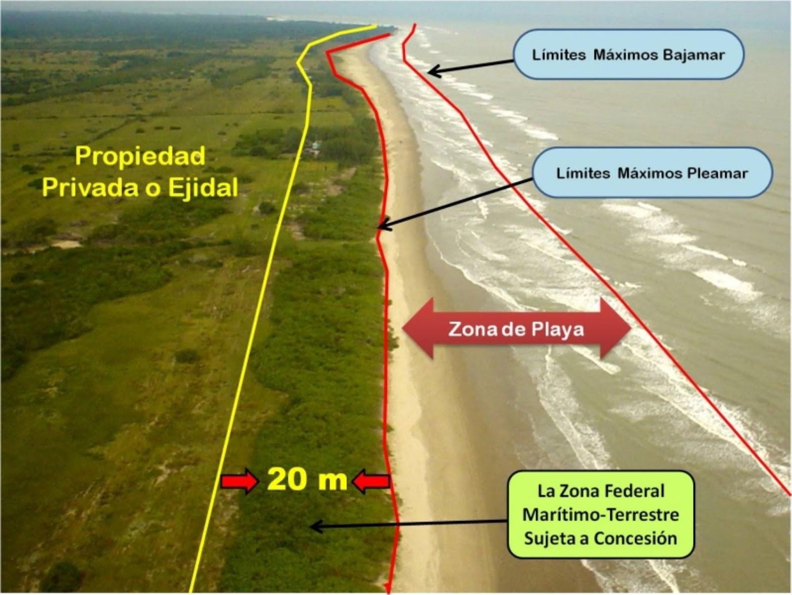 Resultado de imagen de limete de playas publicas