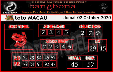 Prediksi Bangbona Toto Macau Jumat 02 Oktober 2020
