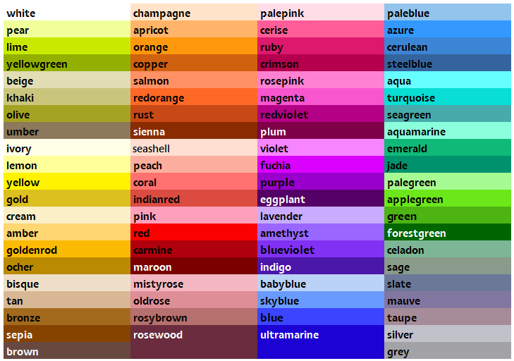 All color chart