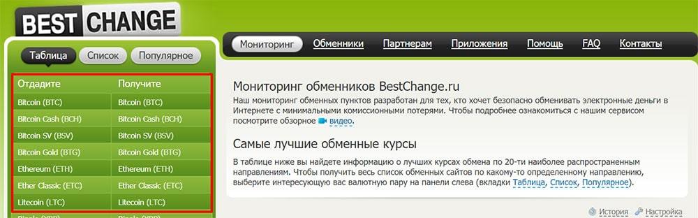 Бестчендж мониторинг обменников