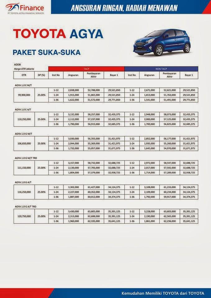 Toyota Yaris Trd 2013 Matic All New Camry 2018 Pantip Jual Mobil Bekas, Second, Murah: Simulasi Perhitungan ...