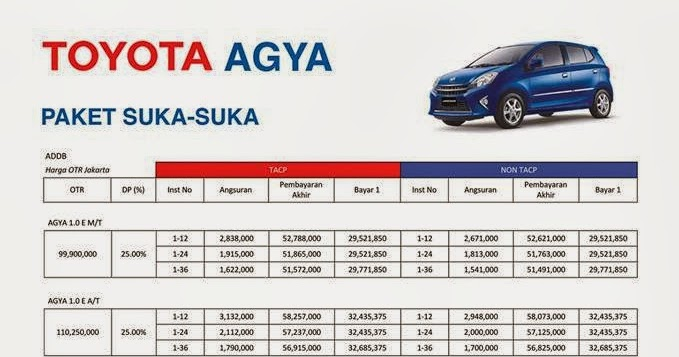 Toyota Yaris Trd Matic Fitur Grand New Avanza Type G Jual Mobil Bekas, Second, Murah: Simulasi Perhitungan ...