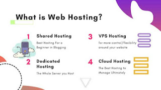 What is Website Hosting? & its Essential Components.