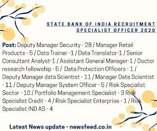 SBI-Specialist-Officer
