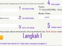 12 Alasan Mengapa Anda harus Membuat Website Toko Online di Jejualan.com