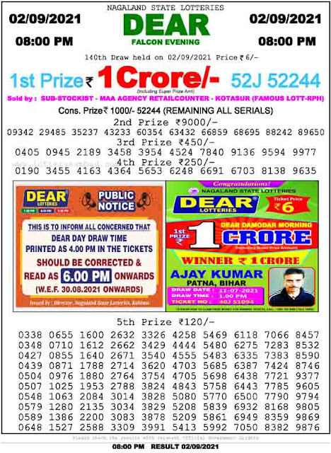 Nagaland State Lottery Result 2.9.2021