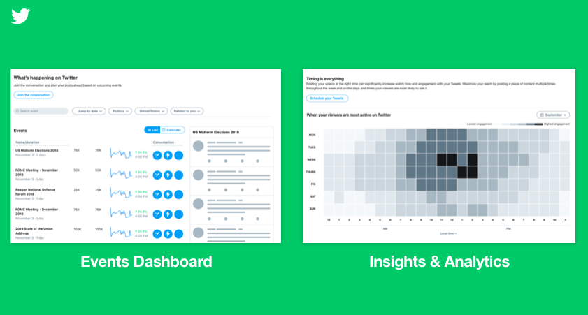 Twitter is Working on New Event and Audience Analytics Tools