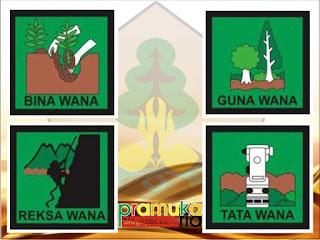 Krida Saka Wanabakti