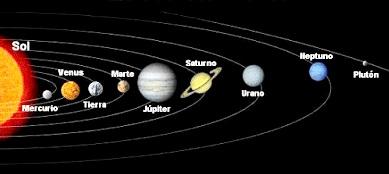Dibujo del Sistema Planetario Solar a colores para niños