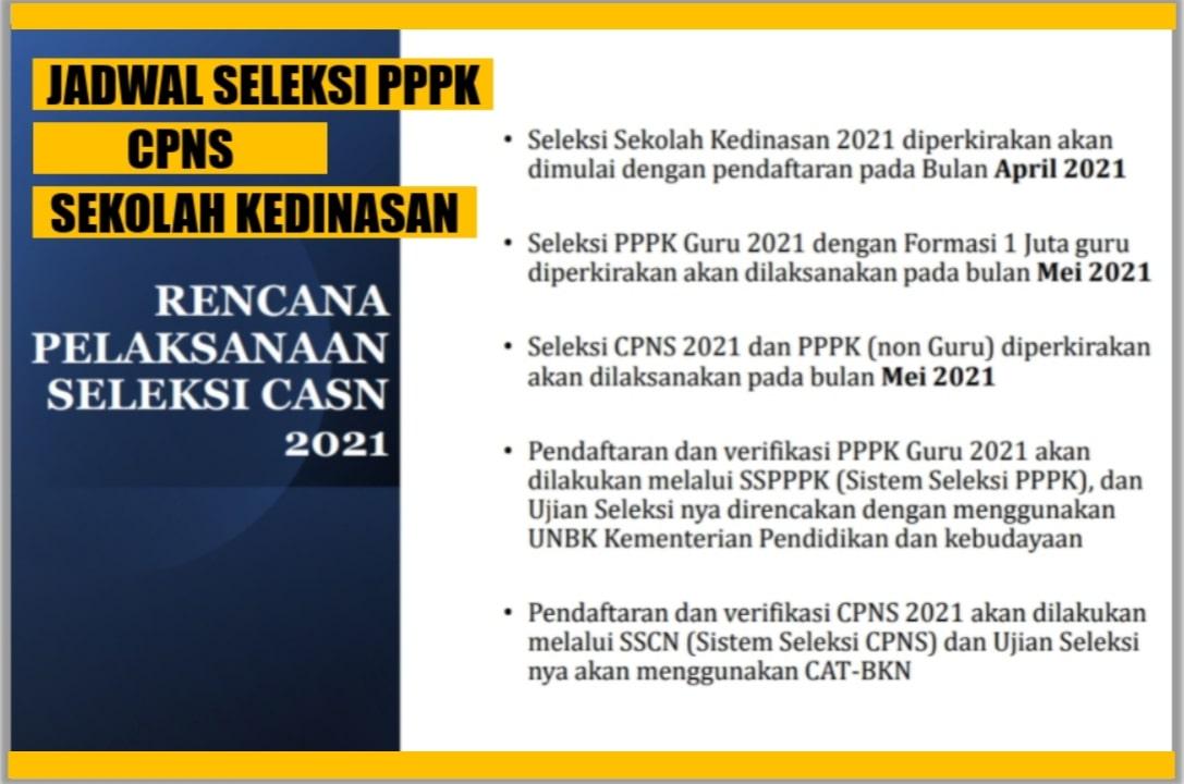 jadwal seleksi pppk 2021
