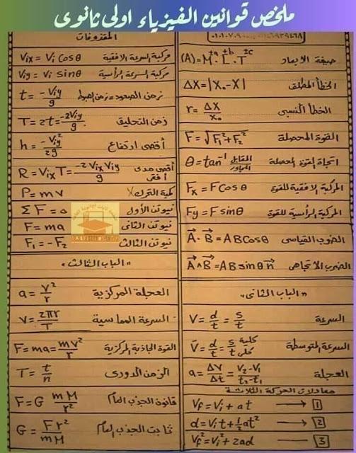 ملخص فزياء الصف الأول الثانوي