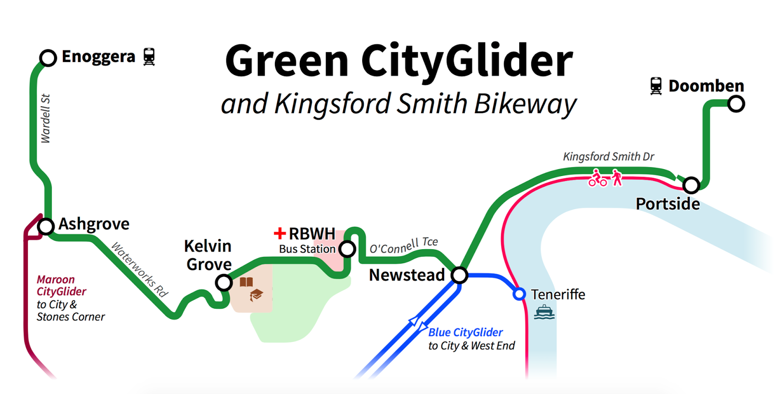 Brizcommuter greenies cityglider so what are the good points of the green cityglider sciox Gallery